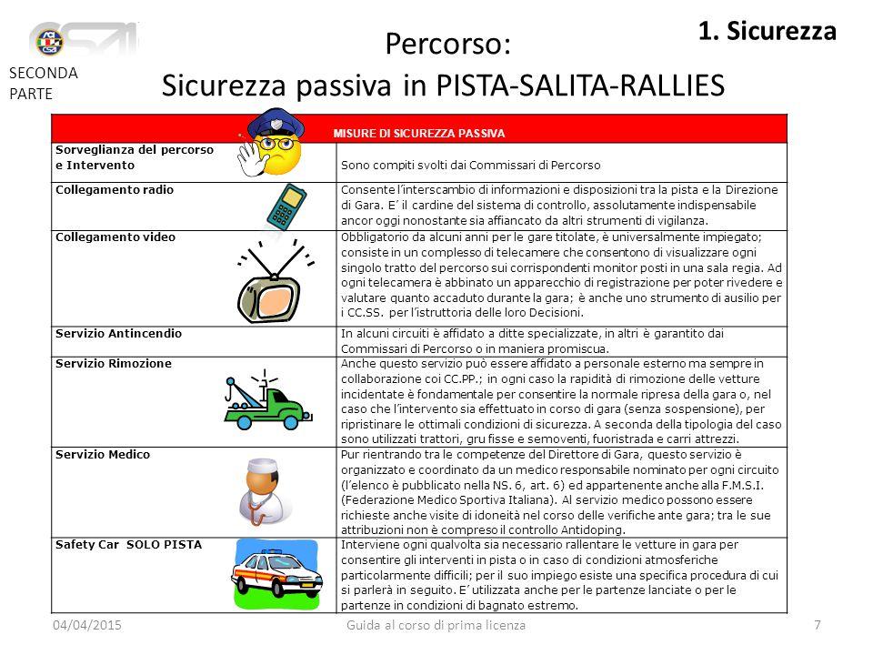 Percorso: Sicurezza passiva in PISTA-SALITA-RALLIES
