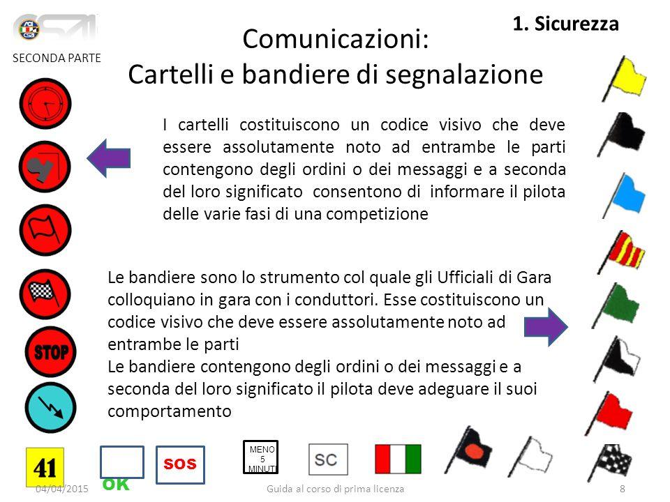 OK SOS Comunicazioni: Cartelli e bandiere di segnalazione