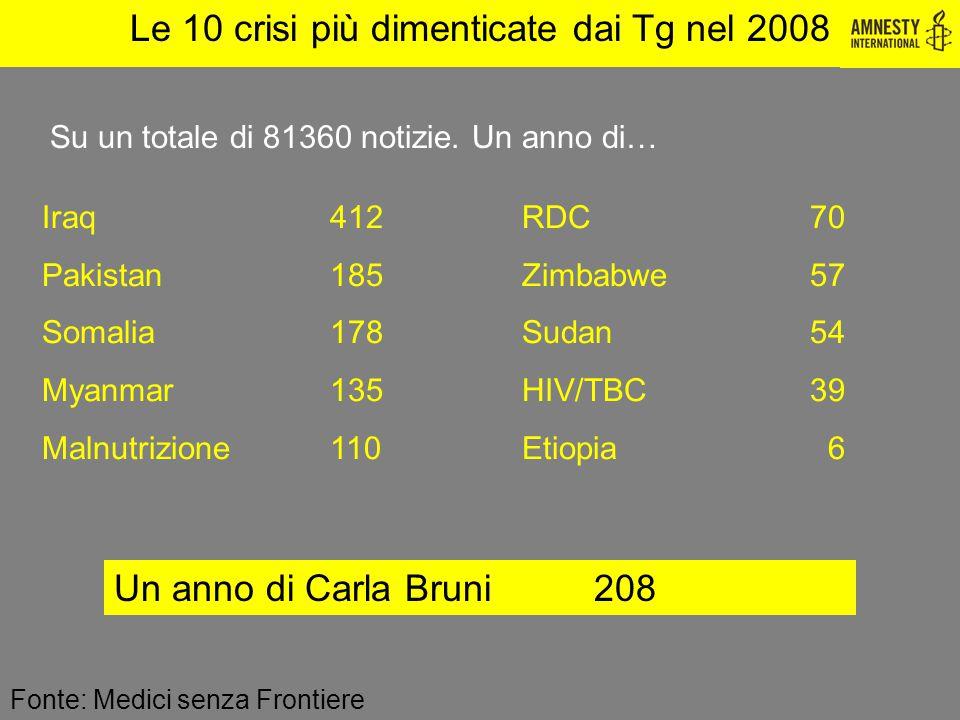 Le 10 crisi più dimenticate dai Tg nel 2008