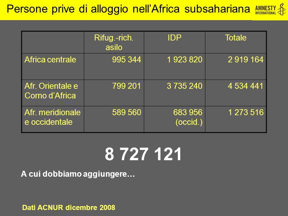 Persone prive di alloggio nell'Africa subsahariana