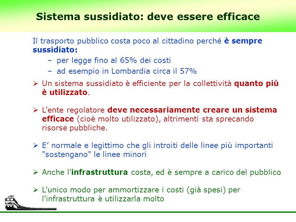 Sistema sussidiato: deve essere efficace