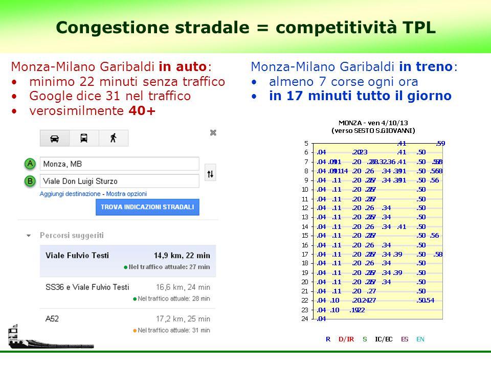 Congestione stradale = competitività TPL