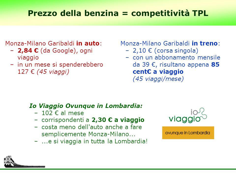 Prezzo della benzina = competitività TPL