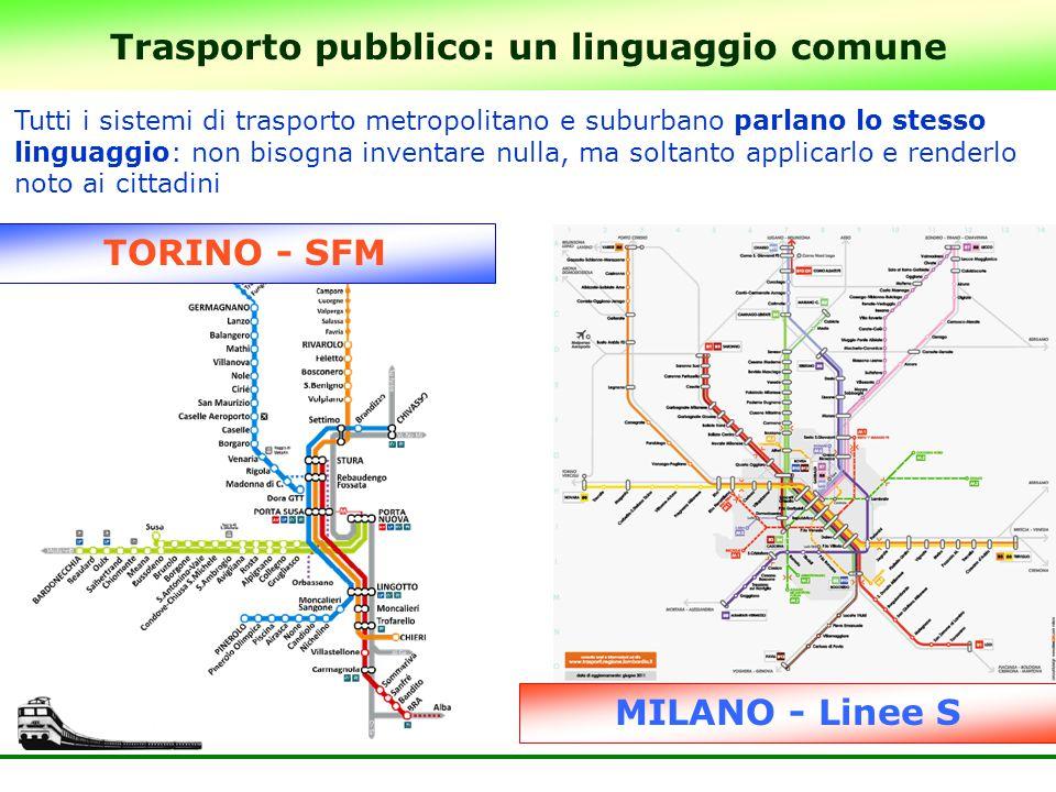 Trasporto pubblico: un linguaggio comune