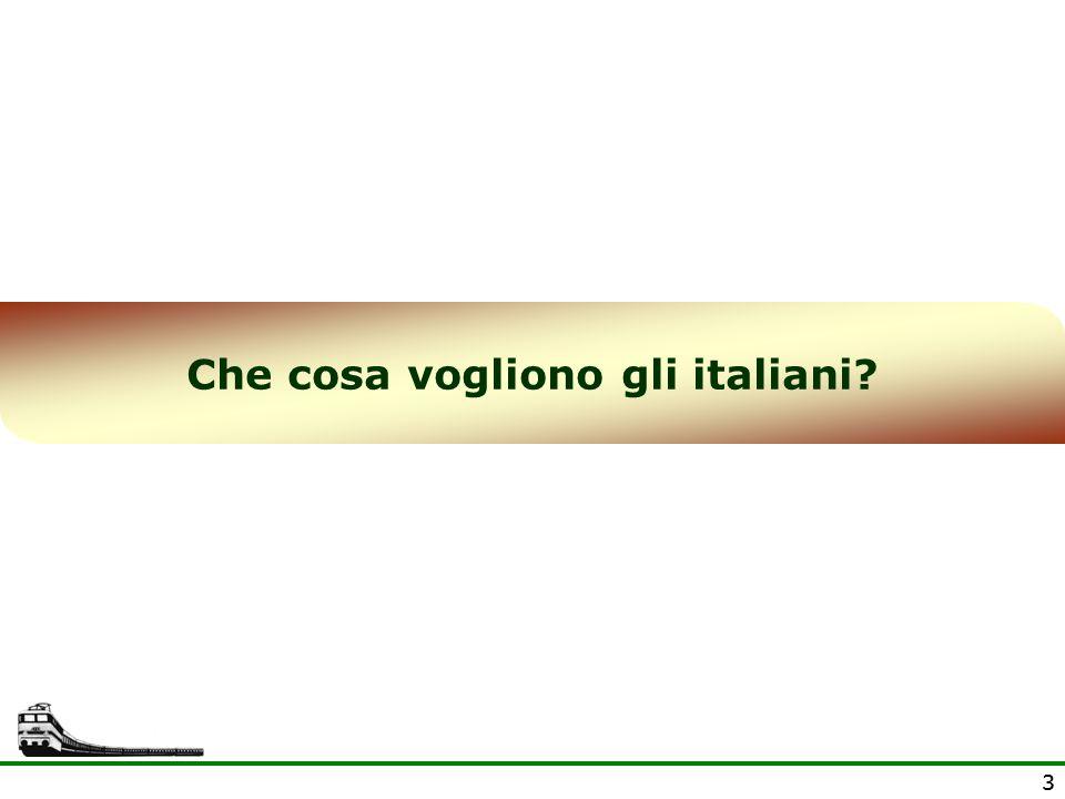 Che cosa vogliono gli italiani