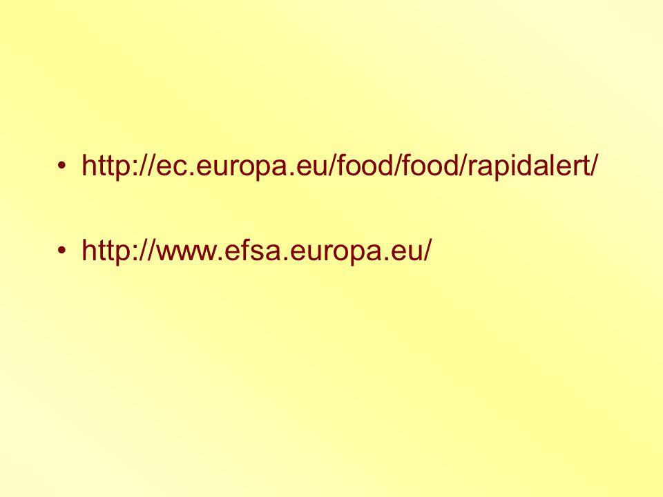 http://ec.europa.eu/food/food/rapidalert/ http://www.efsa.europa.eu/