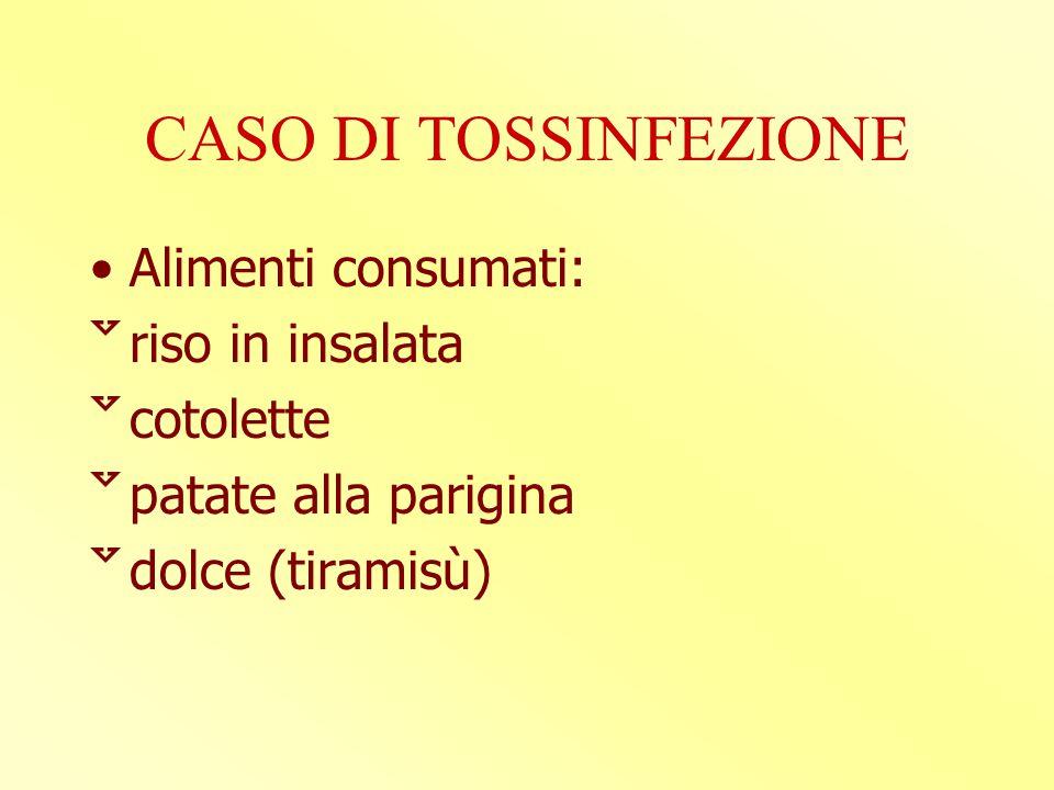 CASO DI TOSSINFEZIONE Alimenti consumati: riso in insalata cotolette