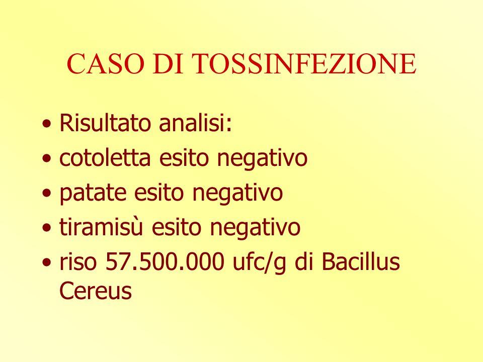 CASO DI TOSSINFEZIONE Risultato analisi: cotoletta esito negativo