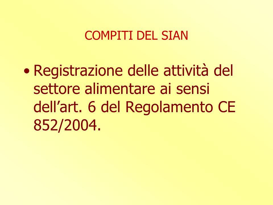 COMPITI DEL SIAN Registrazione delle attività del settore alimentare ai sensi dell'art.