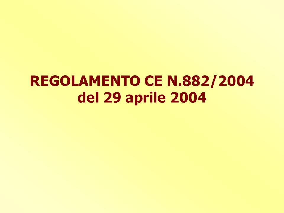 REGOLAMENTO CE N.882/2004 del 29 aprile 2004