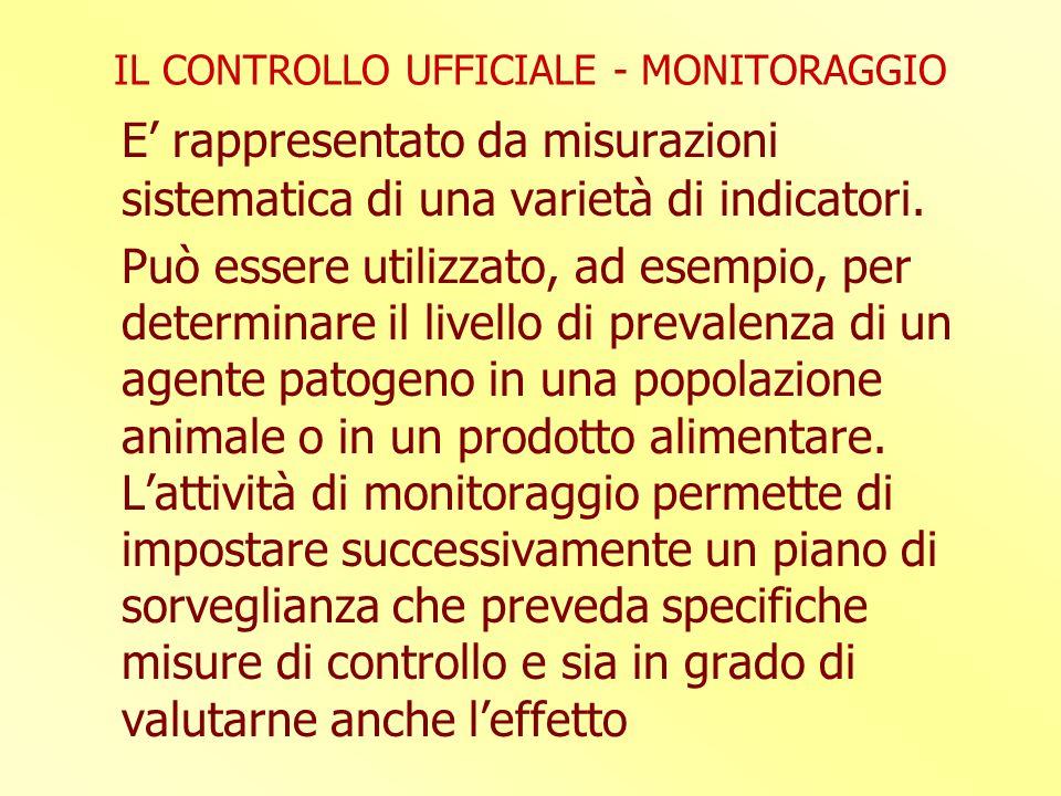 IL CONTROLLO UFFICIALE - MONITORAGGIO