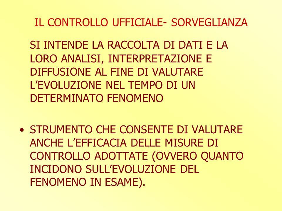 IL CONTROLLO UFFICIALE- SORVEGLIANZA