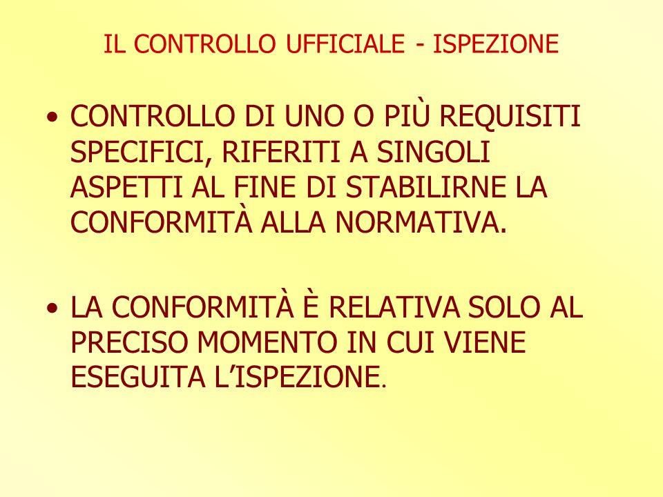 IL CONTROLLO UFFICIALE - ISPEZIONE