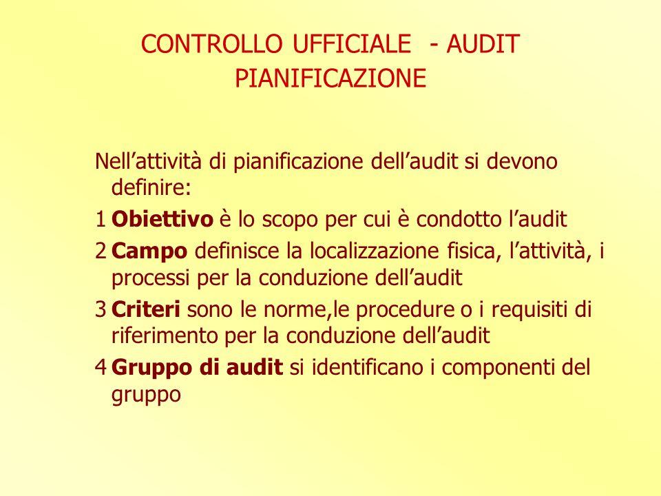 CONTROLLO UFFICIALE - AUDIT PIANIFICAZIONE
