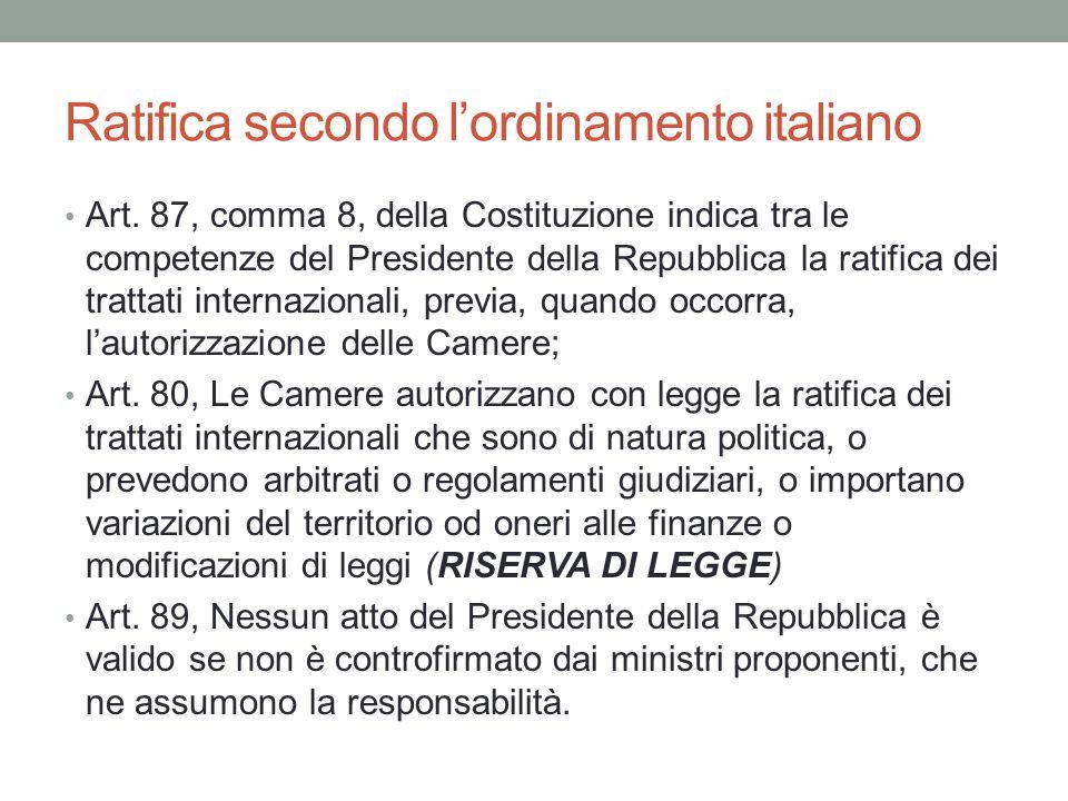 Ratifica secondo l'ordinamento italiano