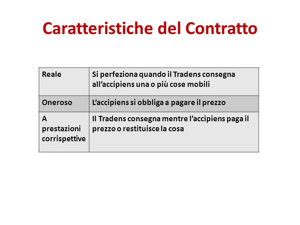 Caratteristiche del Contratto