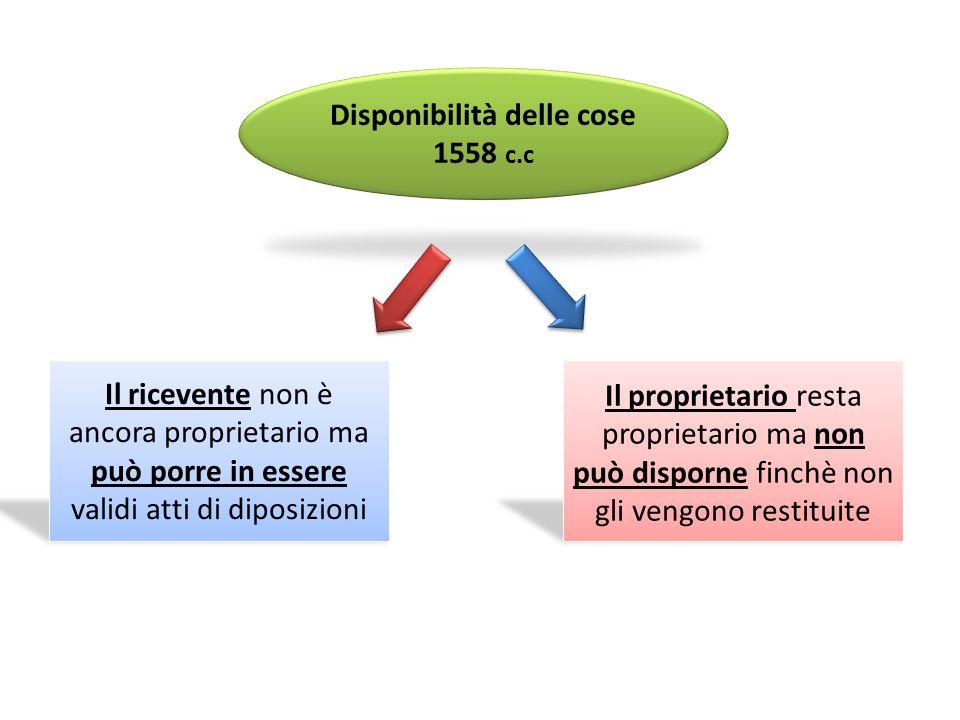 Disponibilità delle cose 1558 c.c