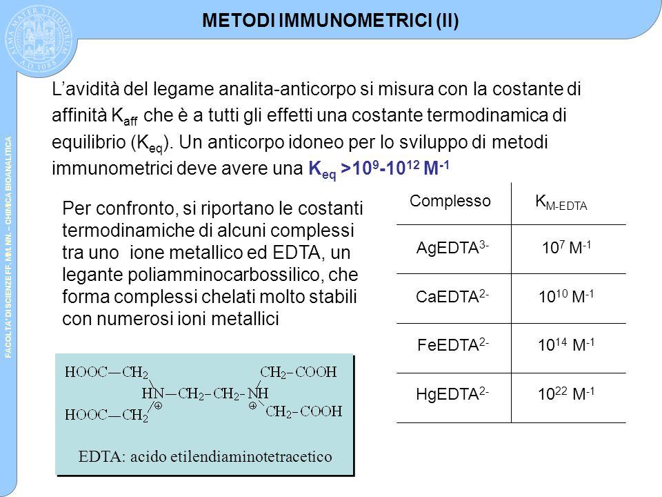 METODI IMMUNOMETRICI (II)