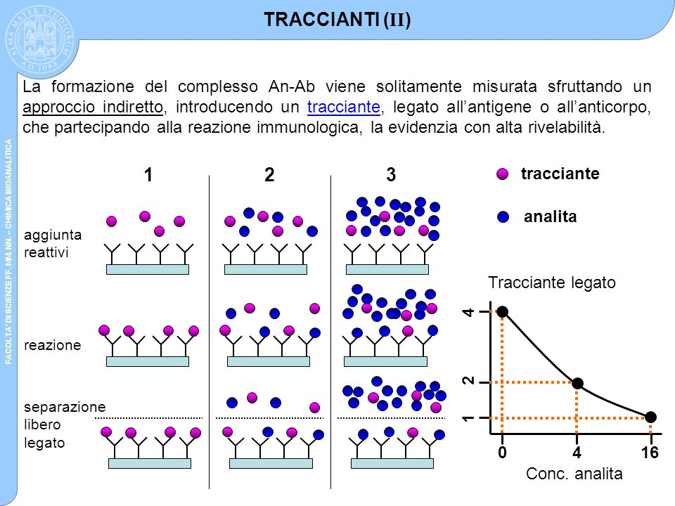 TRACCIANTI (II)
