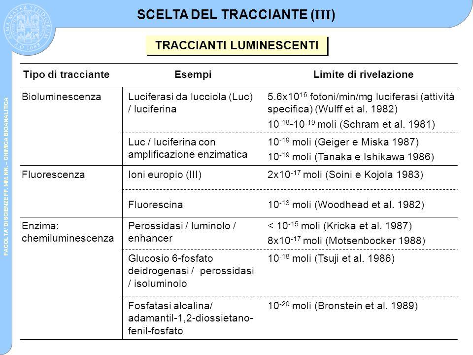 SCELTA DEL TRACCIANTE (III)
