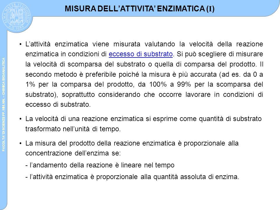 MISURA DELL'ATTIVITA' ENZIMATICA (I)