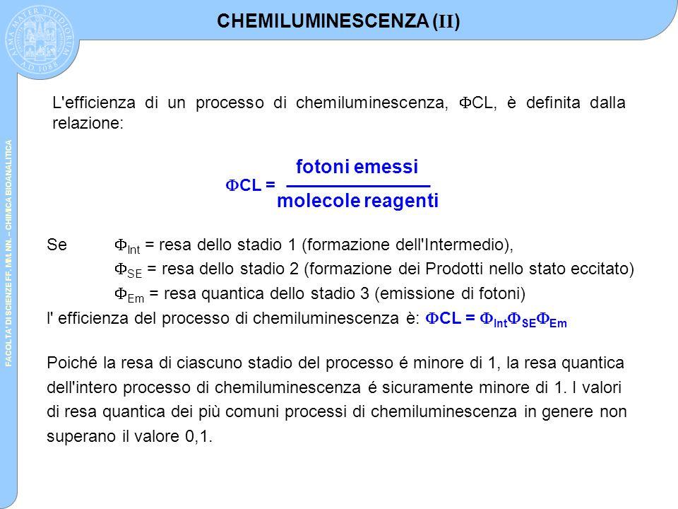CHEMILUMINESCENZA (II) fotoni emessi molecole reagenti