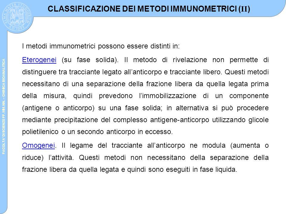 CLASSIFICAZIONE DEI METODI IMMUNOMETRICI (II)