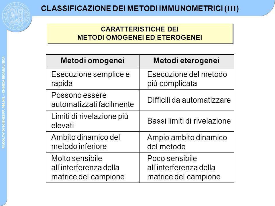 CLASSIFICAZIONE DEI METODI IMMUNOMETRICI (III)