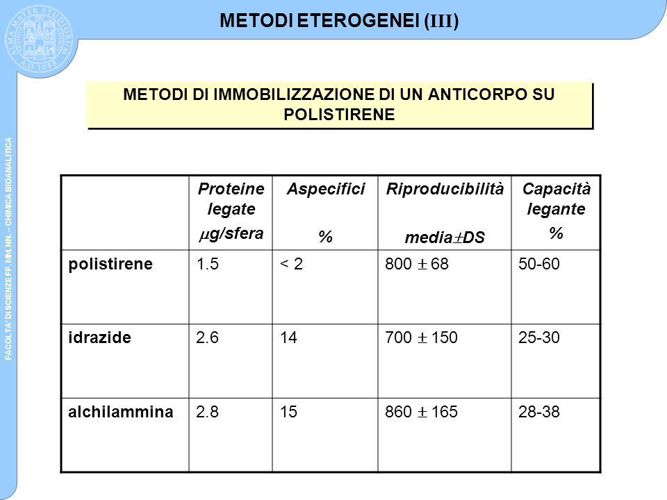 METODI ETEROGENEI (III)