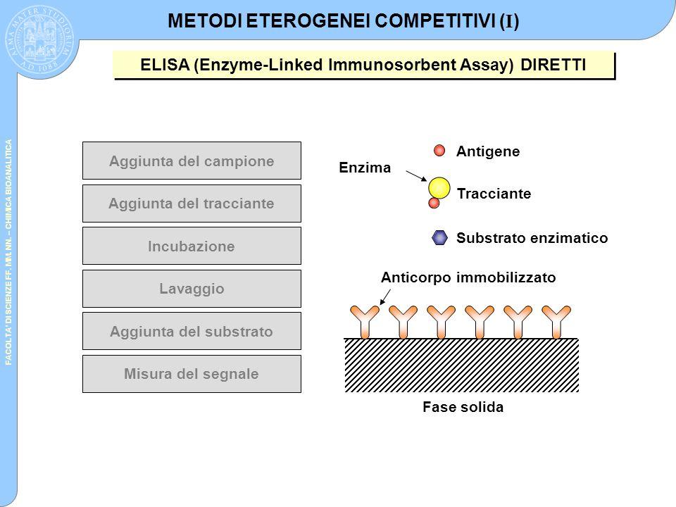 METODI ETEROGENEI COMPETITIVI (I)