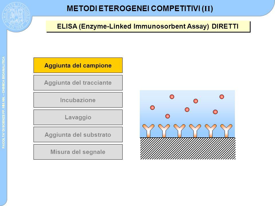 METODI ETEROGENEI COMPETITIVI (II)