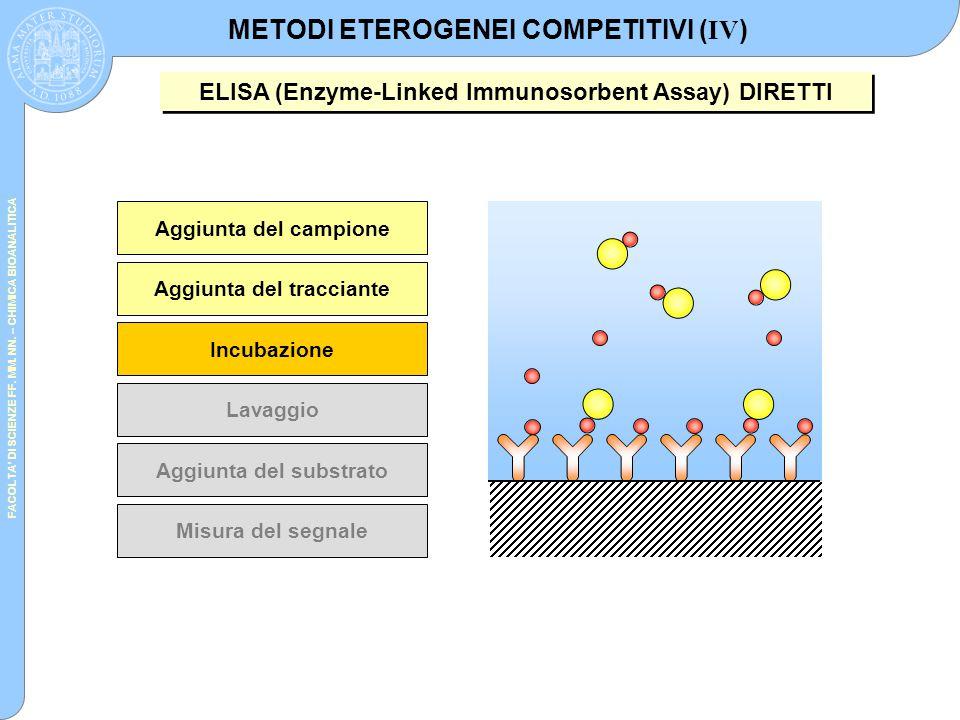 METODI ETEROGENEI COMPETITIVI (IV)