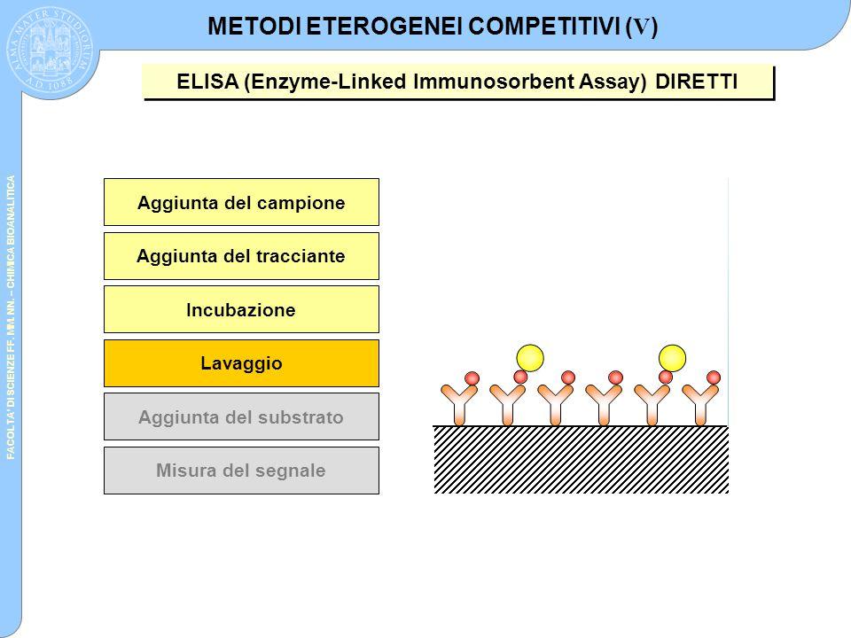 METODI ETEROGENEI COMPETITIVI (V)