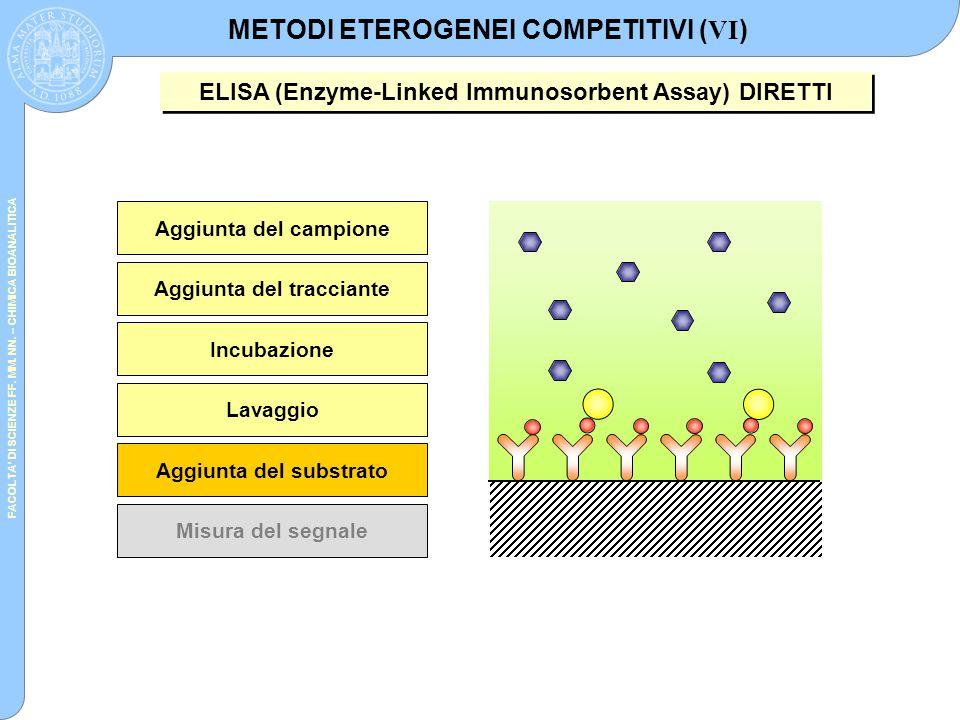 METODI ETEROGENEI COMPETITIVI (VI)
