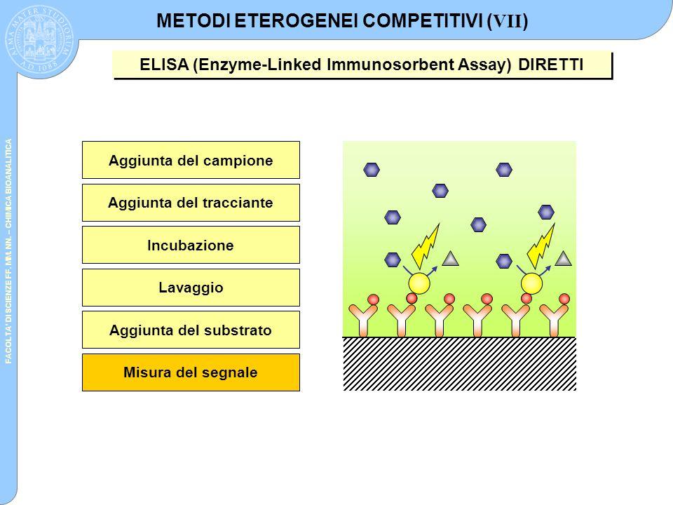 METODI ETEROGENEI COMPETITIVI (VII)