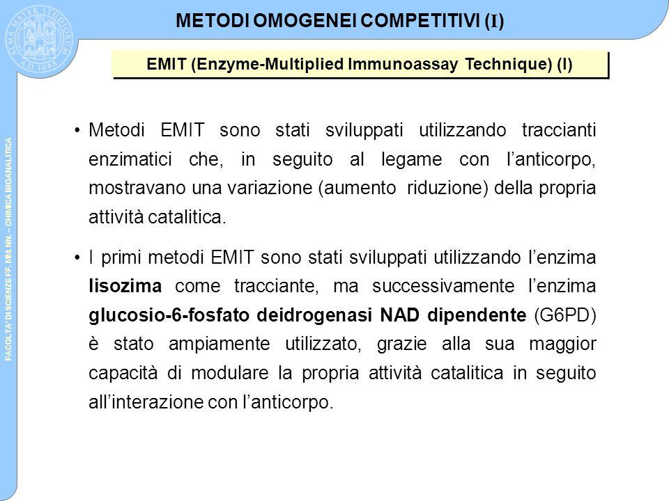 METODI OMOGENEI COMPETITIVI (I)