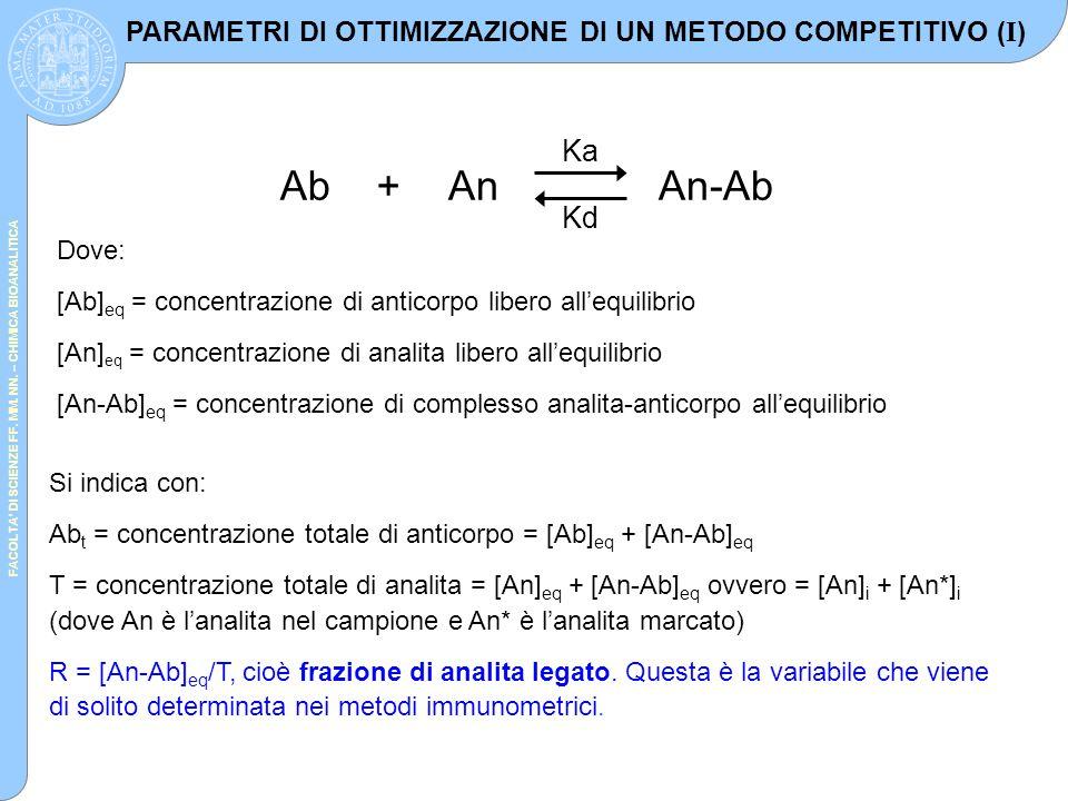 PARAMETRI DI OTTIMIZZAZIONE DI UN METODO COMPETITIVO (I)