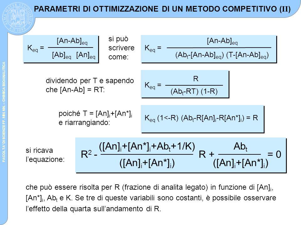 PARAMETRI DI OTTIMIZZAZIONE DI UN METODO COMPETITIVO (II)