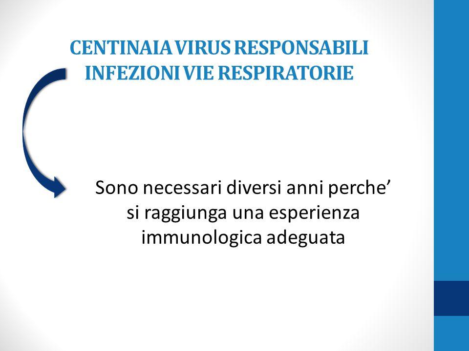 CENTINAIA VIRUS RESPONSABILI INFEZIONI VIE RESPIRATORIE