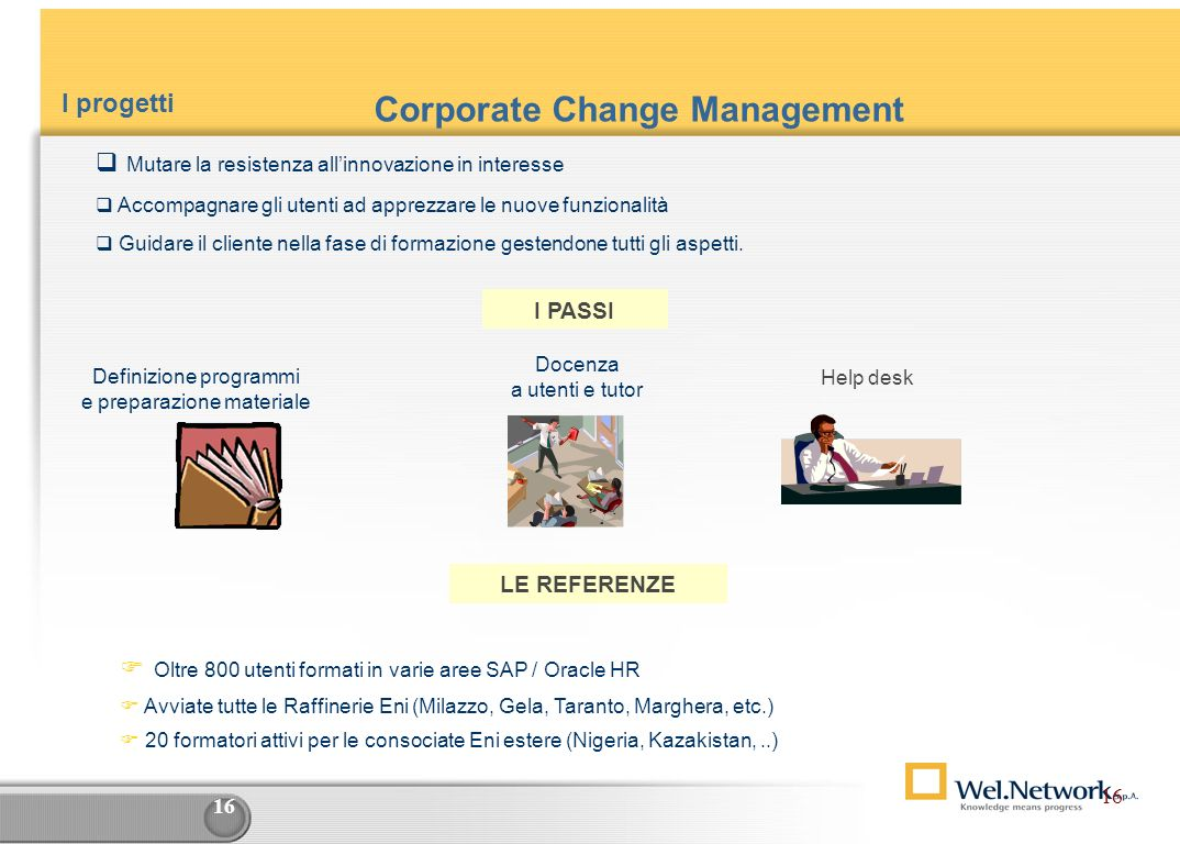 Corporate Change Management