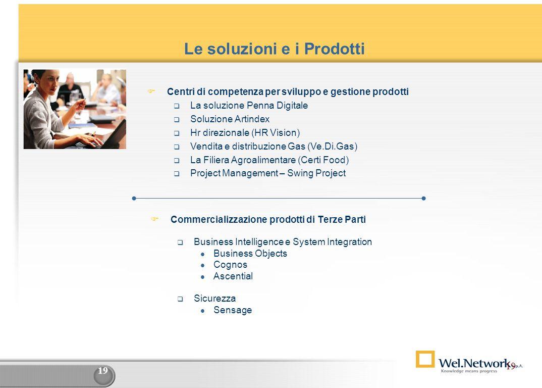Le soluzioni e i Prodotti