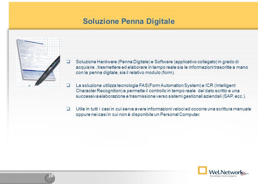 Soluzione Penna Digitale