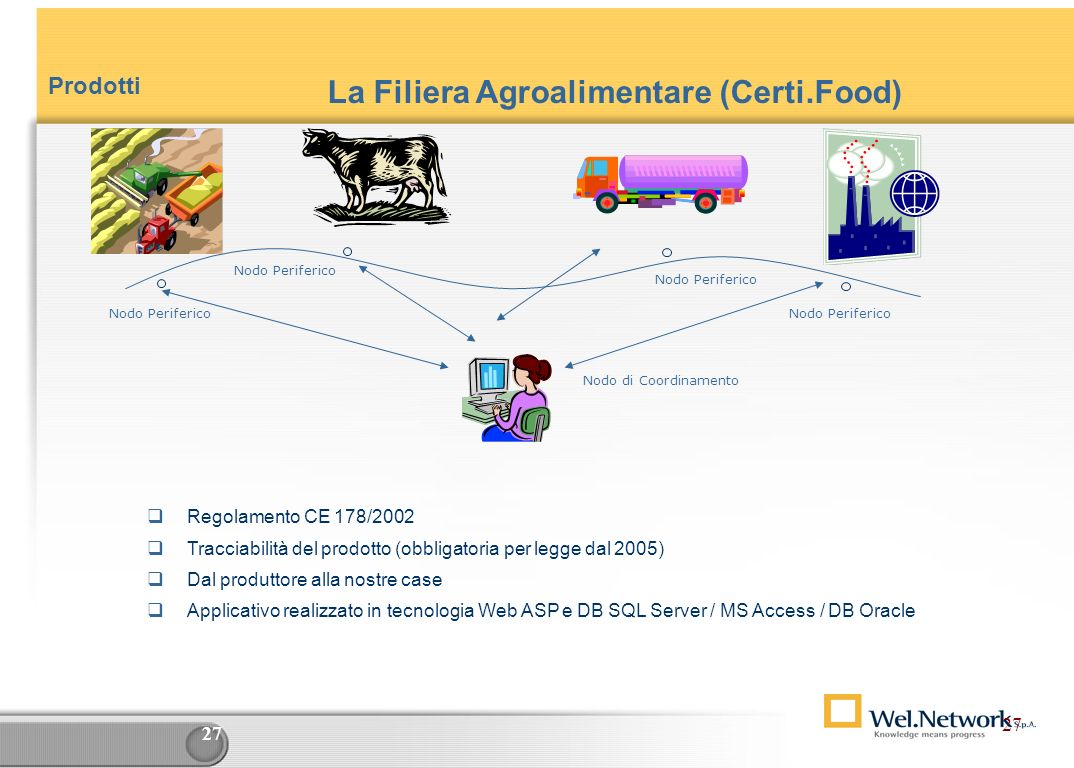 La Filiera Agroalimentare (Certi.Food)