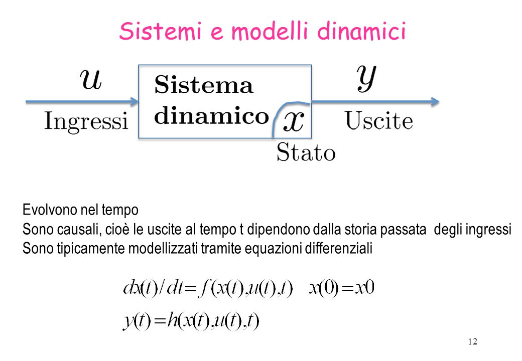 Sistemi e modelli dinamici