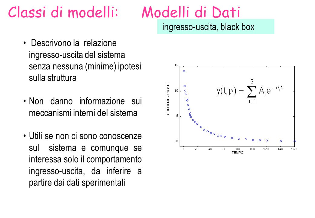 Classi di modelli: Modelli di Dati
