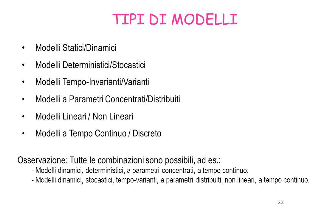 TIPI DI MODELLI Modelli Statici/Dinamici
