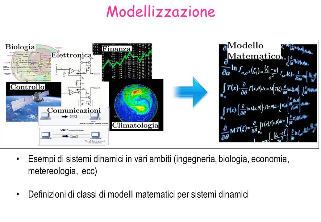 Modellizzazione Esempi di sistemi dinamici in vari ambiti (ingegneria, biologia, economia, metereologia, ecc)