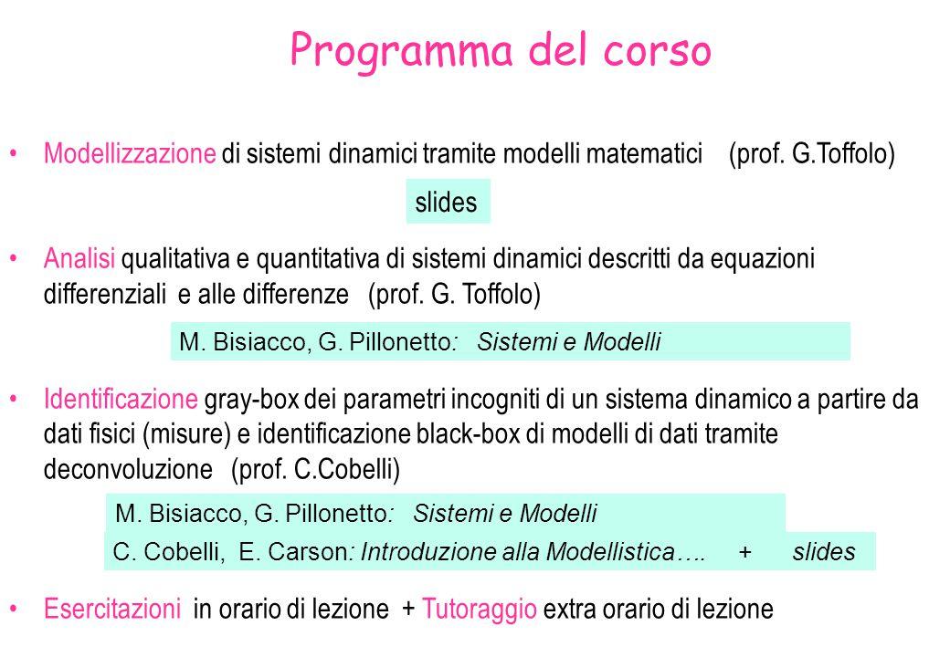 Programma del corso Modellizzazione di sistemi dinamici tramite modelli matematici (prof. G.Toffolo)
