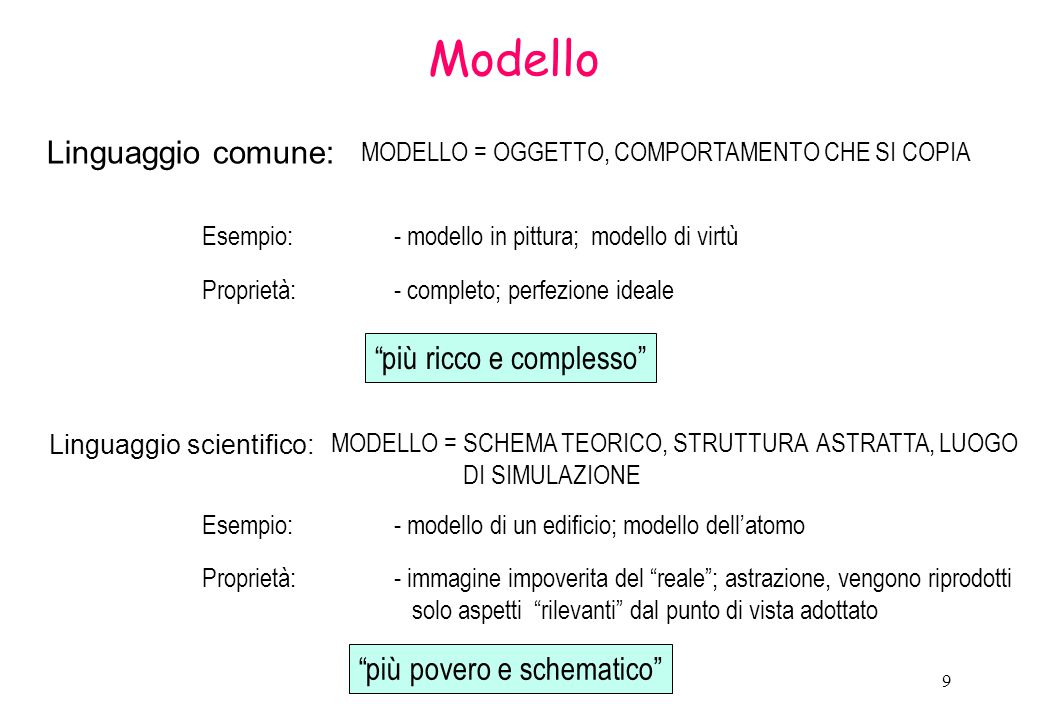 Modello Linguaggio comune: più ricco e complesso