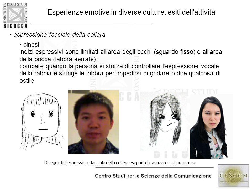 Esperienze emotive in diverse culture: esiti dell attività